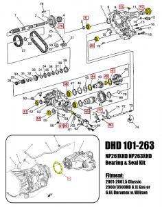 NP261XHD NP263XHD Exploded View DHD Bearing Kit